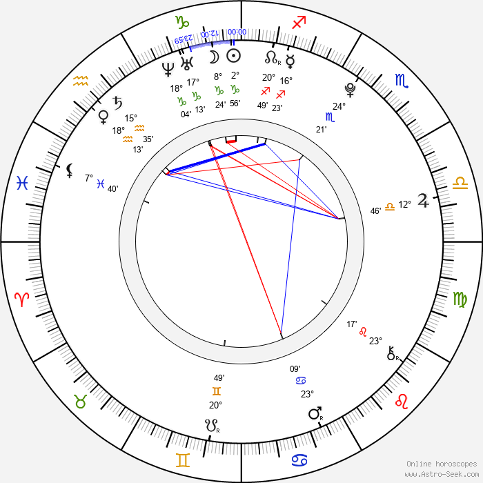 Melissa Suffield - Birth horoscope chart