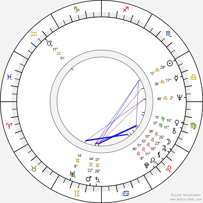 Melodie Johnson - Birth horoscope chart