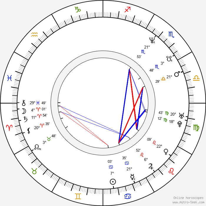 Melora Hardin - Birth horoscope chart
