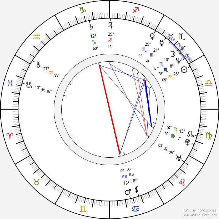 Melora Walters - Birth horoscope chart