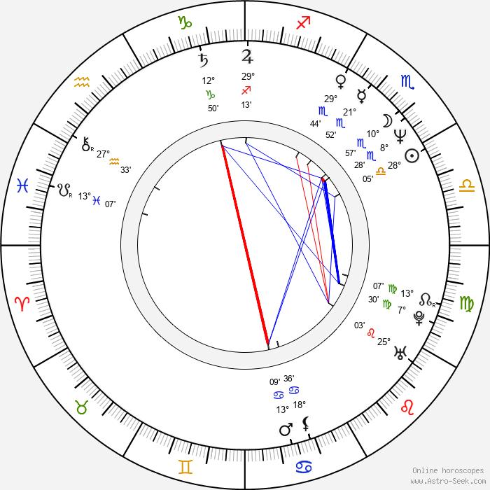 Melora Walters Birth Chart Horoscope, Date of Birth, Astro