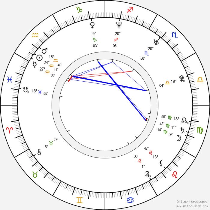 Mena Suvari - Birth horoscope chart