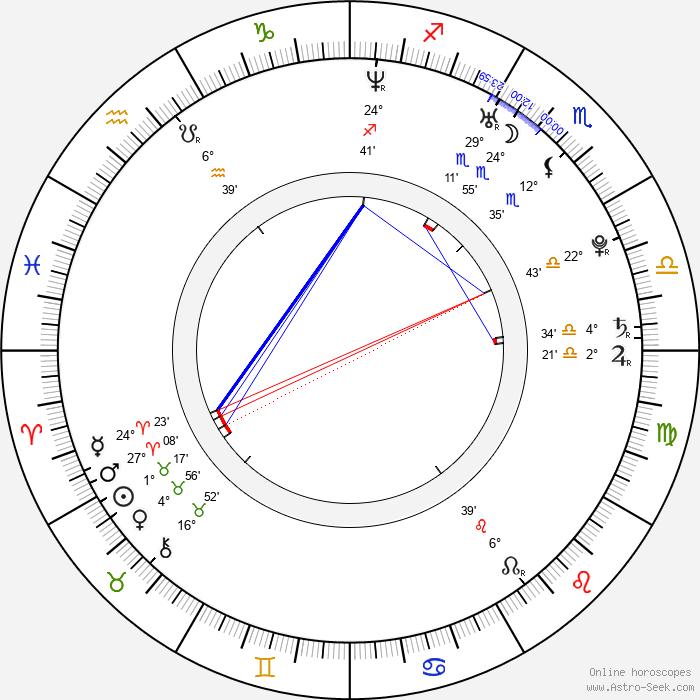 Menno Netten - Birth horoscope chart