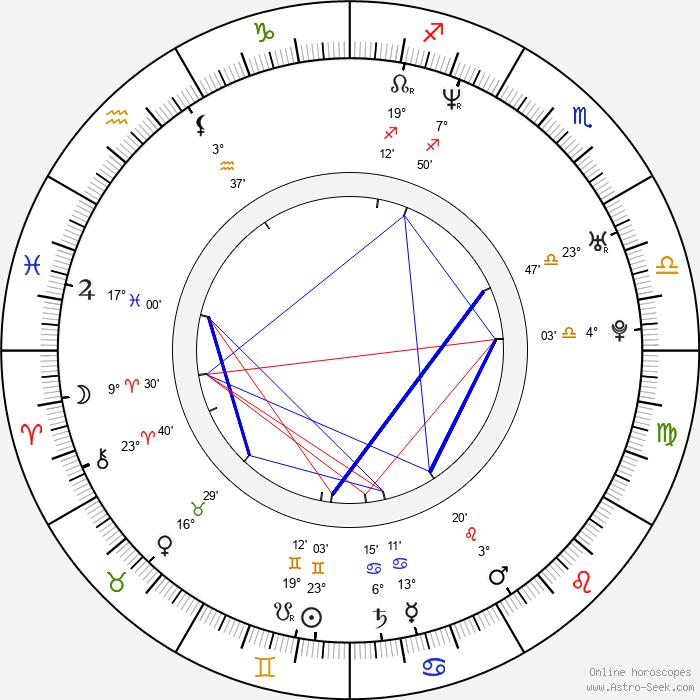 Merche - Birth horoscope chart