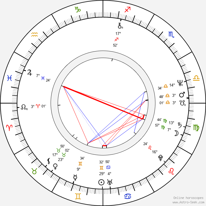 Merci Montello - Birth horoscope chart