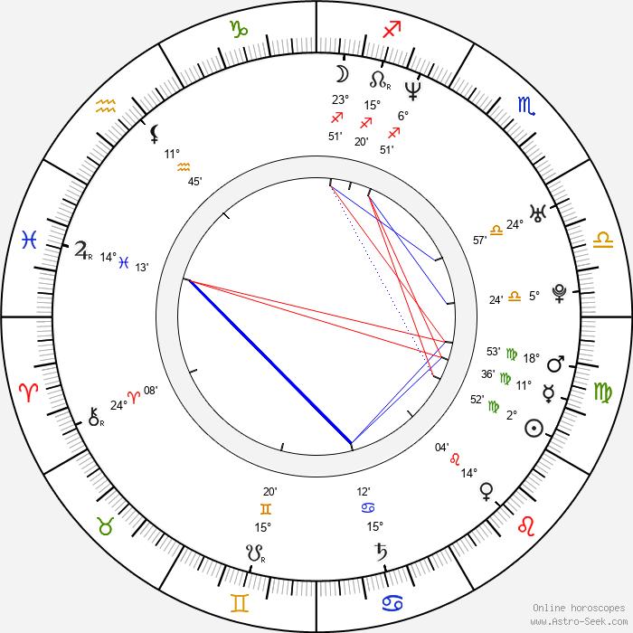 Meredith Eaton - Birth horoscope chart