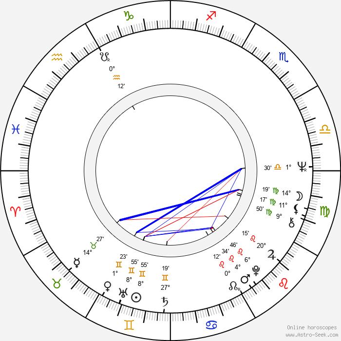 Meredith MacRae - Birth horoscope chart