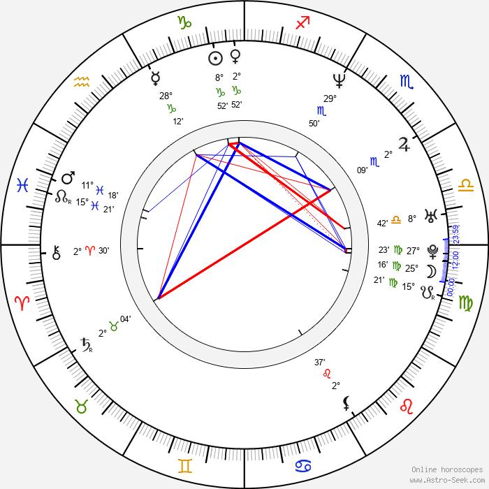 Meredith Monroe - Birth horoscope chart