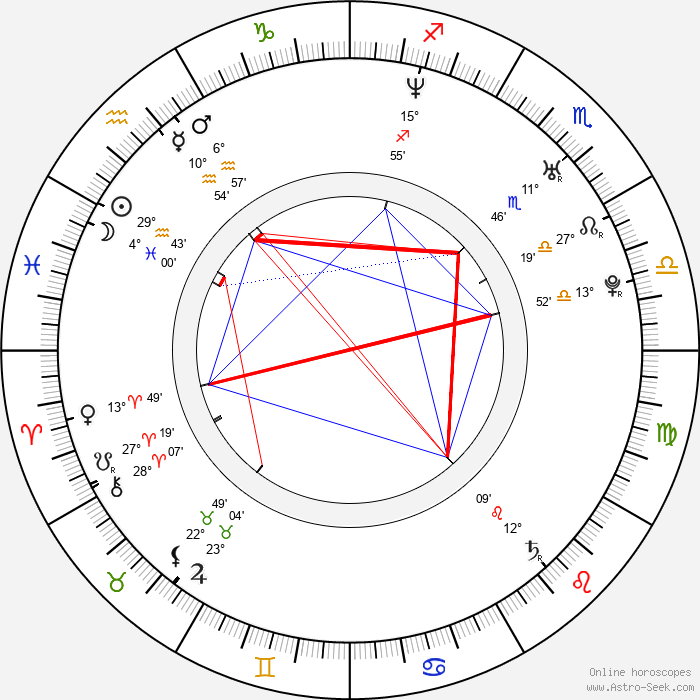 Meredith Ostrom - Birth horoscope chart