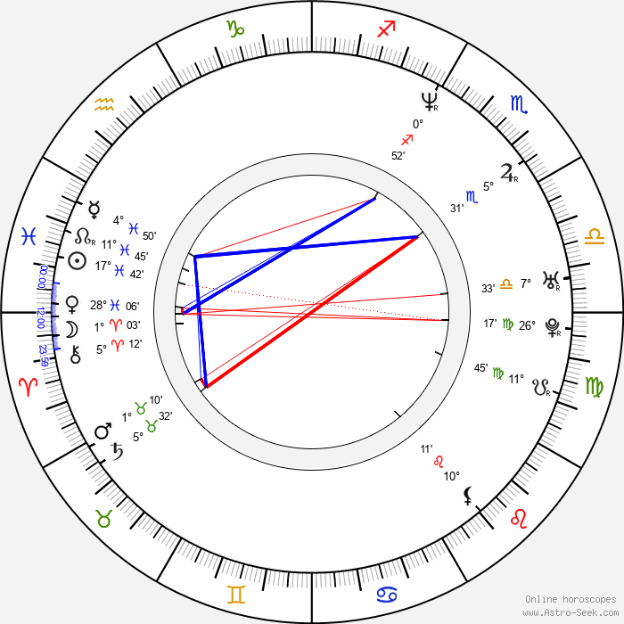 Meredith Scott Lynn - Birth horoscope chart
