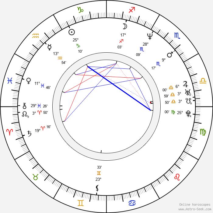 Meret Becker - Birth horoscope chart
