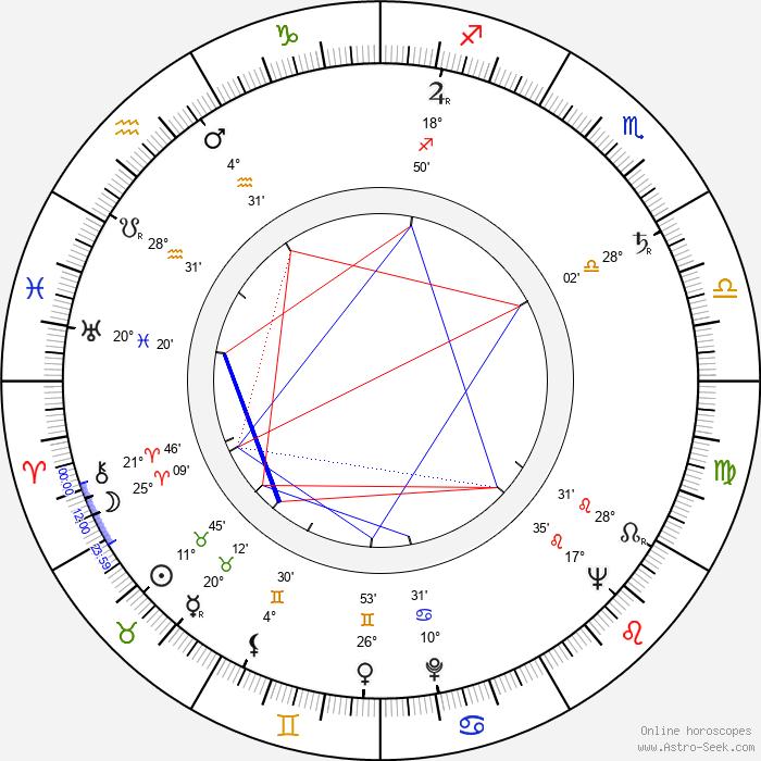 Meri Boskova - Birth horoscope chart