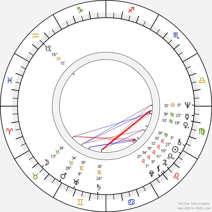 Merja Linko - Birth horoscope chart