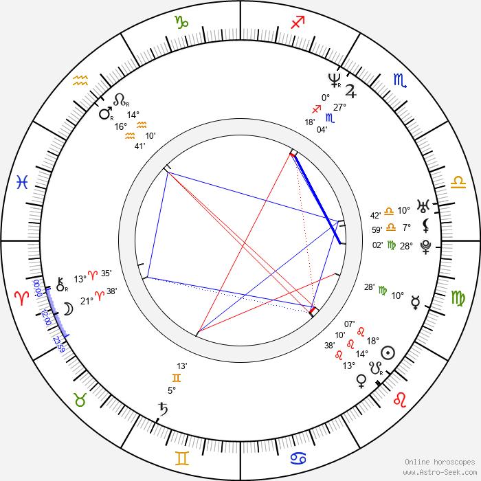 Merrilees Parker - Birth horoscope chart