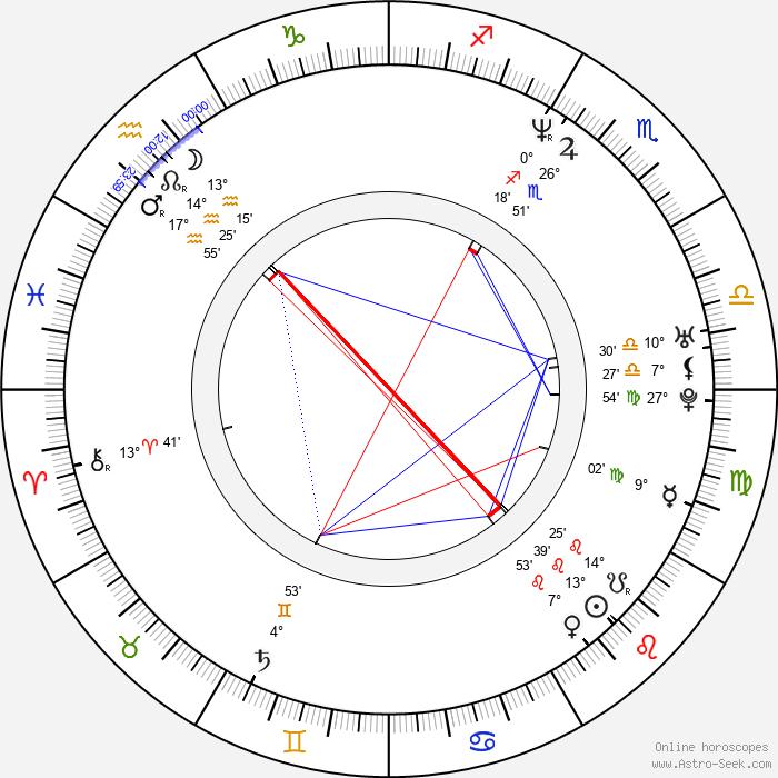 Merrin Dungey - Birth horoscope chart