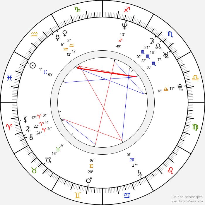 Merwin Mondesir - Birth horoscope chart