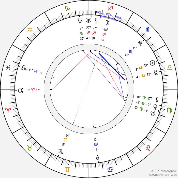Mesut Özil - Birth horoscope chart
