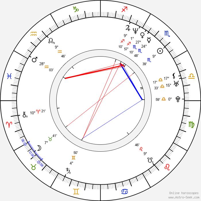 Meta Golding - Birth horoscope chart