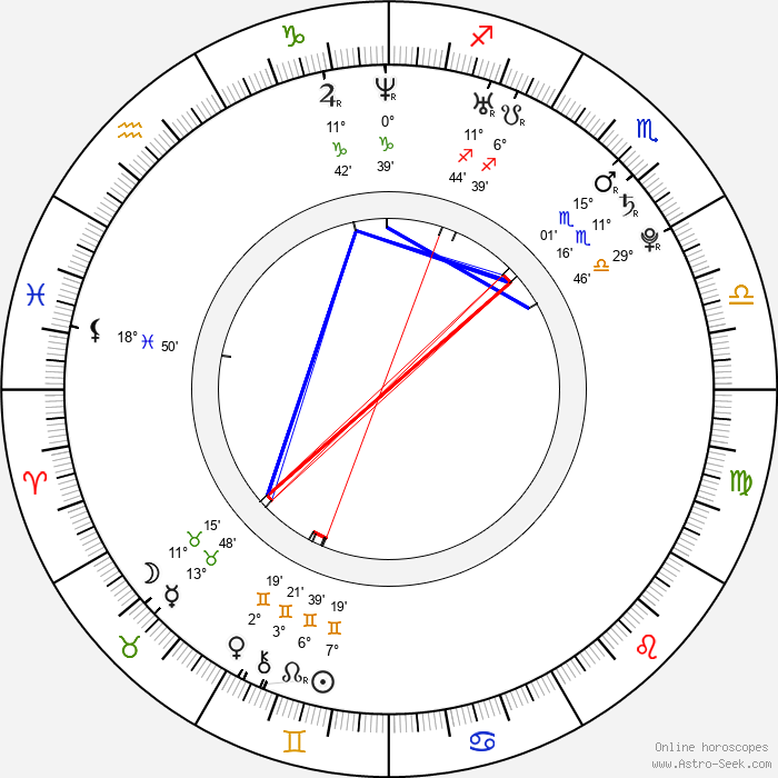 Mi In Nae Jang - Birth horoscope chart