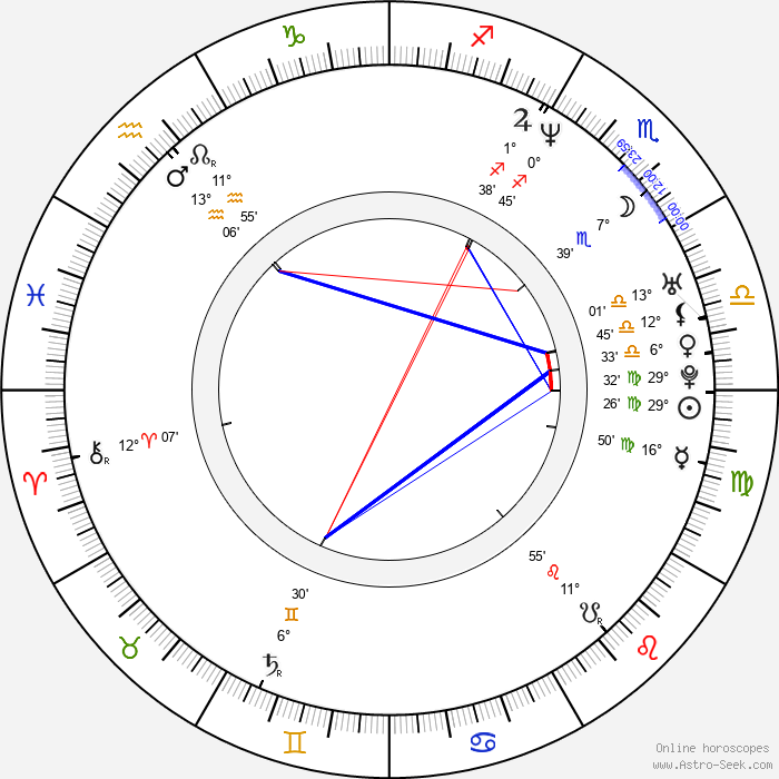 Mi-yeon Lee - Birth horoscope chart