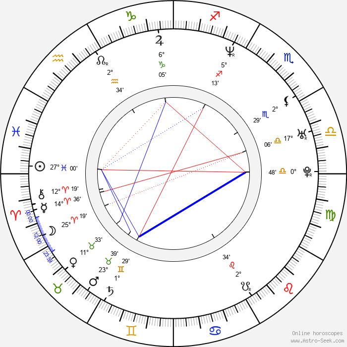 Mia Hamm - Birth horoscope chart
