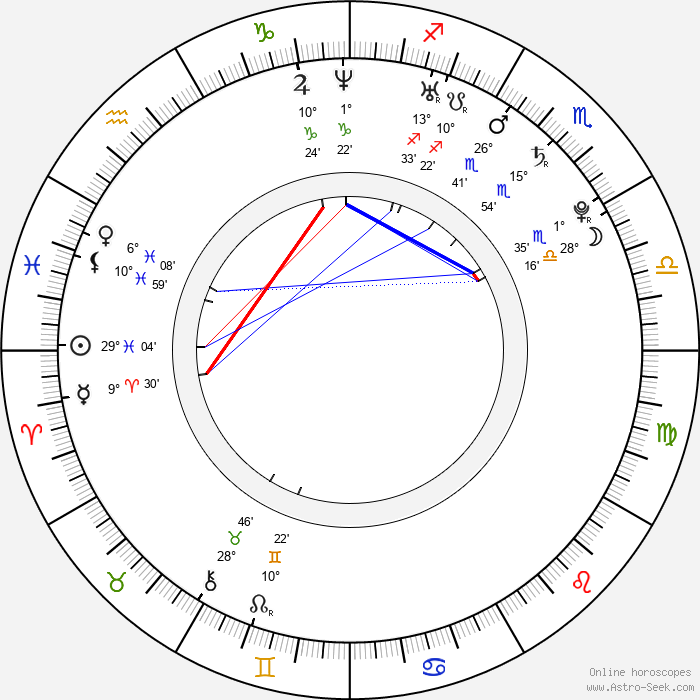 Mia Jexen - Birth horoscope chart