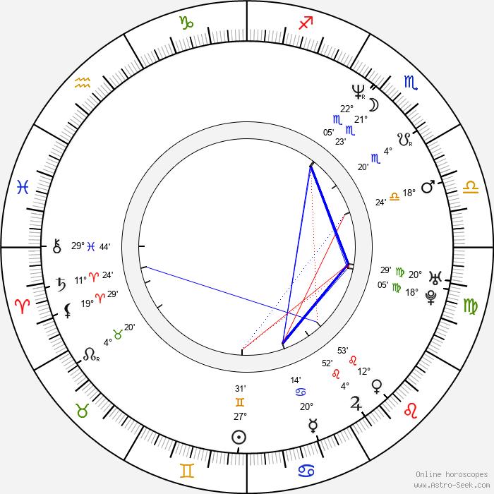 Mia Sara - Birth horoscope chart
