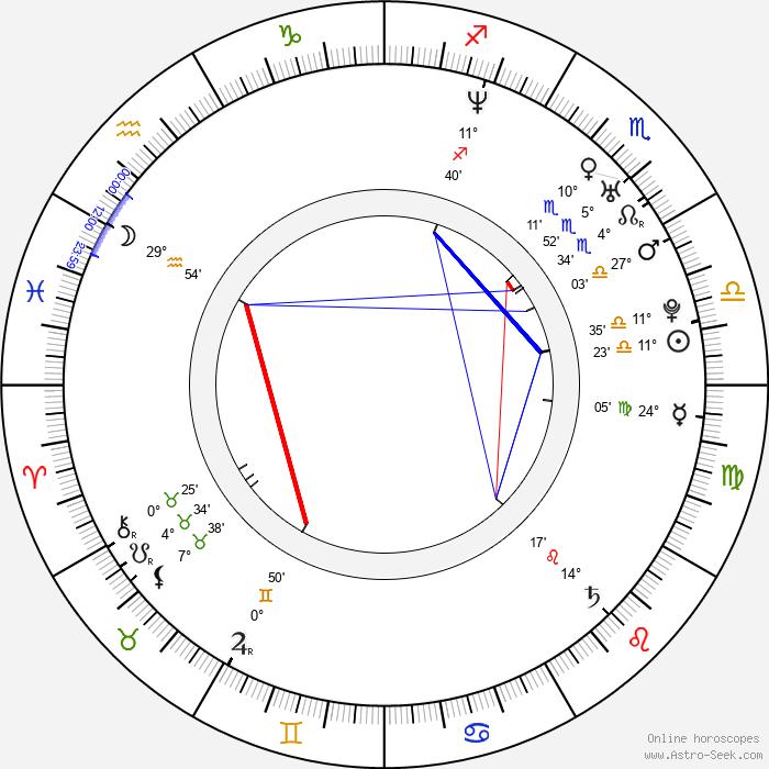 Mia Skäringer - Birth horoscope chart