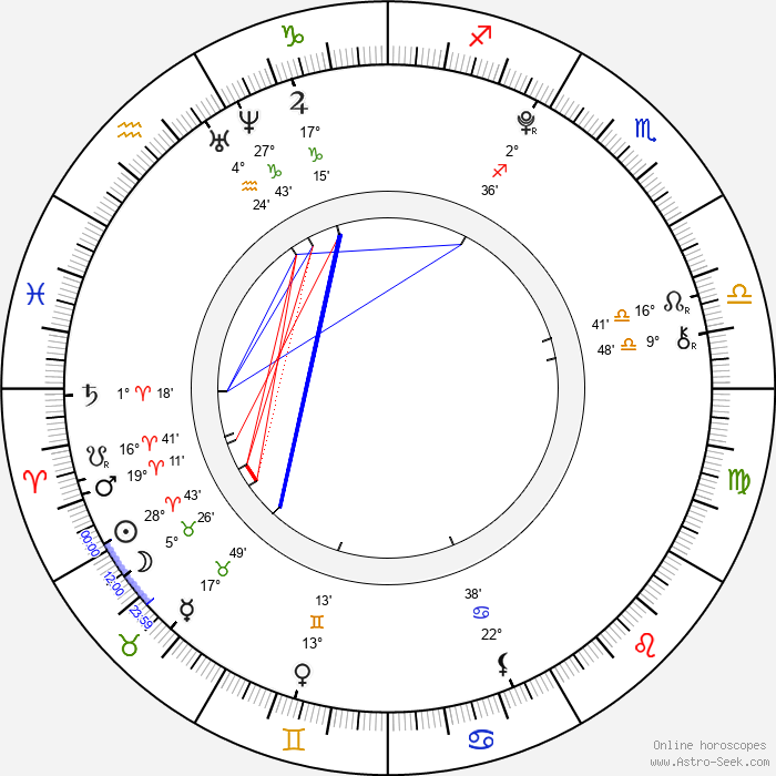 Mia Stallard - Birth horoscope chart