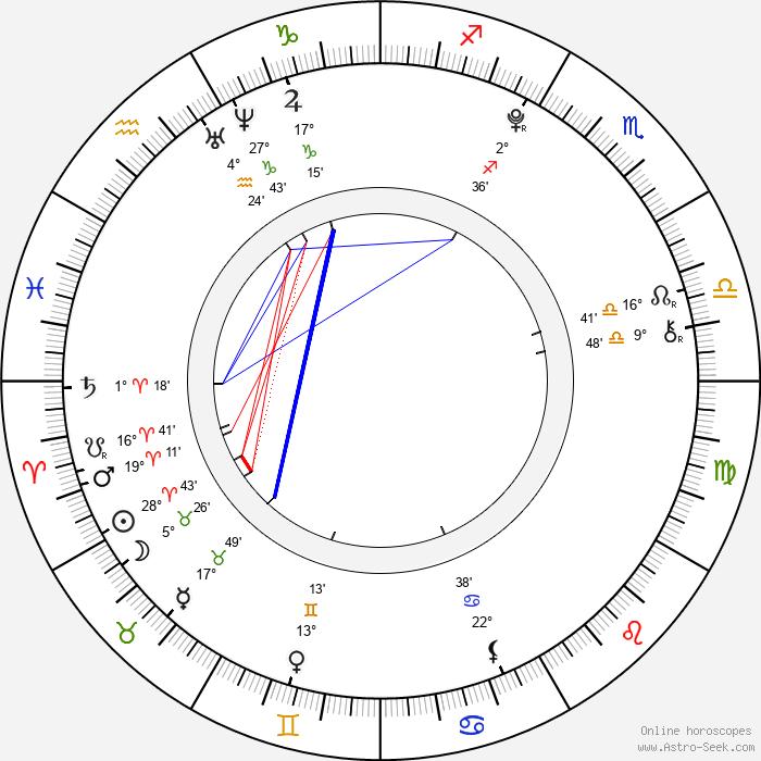 Mia Stallard - Birth horoscope chart