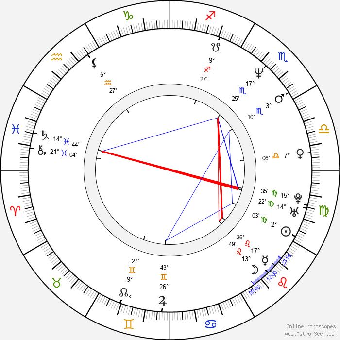 Mia Zapata - Birth horoscope chart