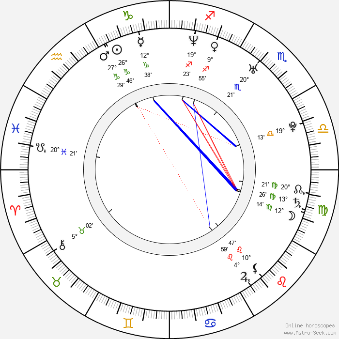 Micaela Ramazzotti - Birth horoscope chart