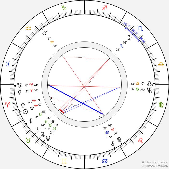 Michael Alldredge - Birth horoscope chart