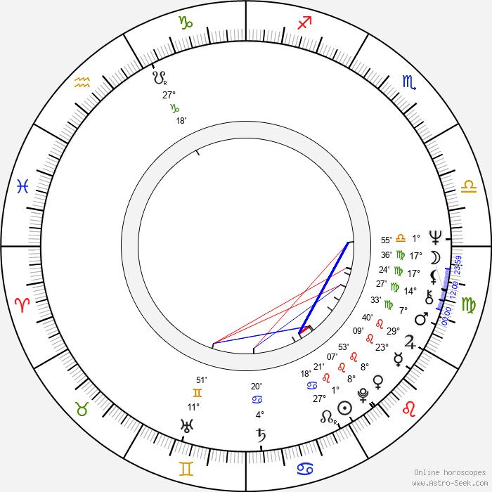 Michael Armstrong - Birth horoscope chart
