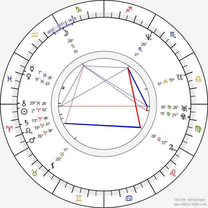 Michael Atherton - Birth horoscope chart