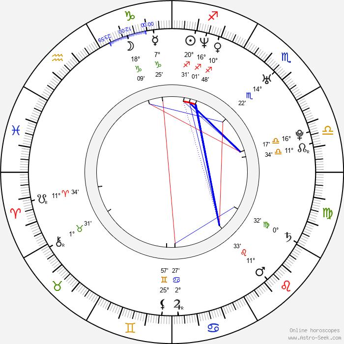 Michael AvMen - Birth horoscope chart