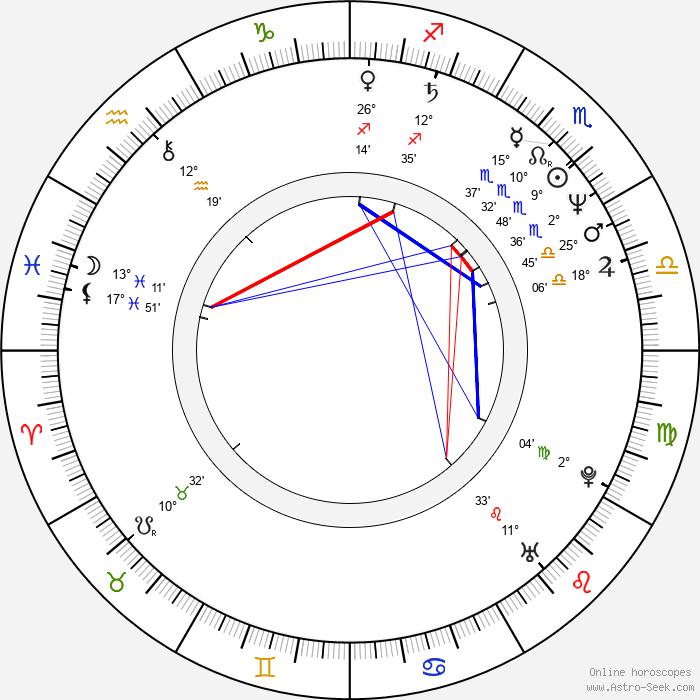 Michael Bailey Smith - Birth horoscope chart