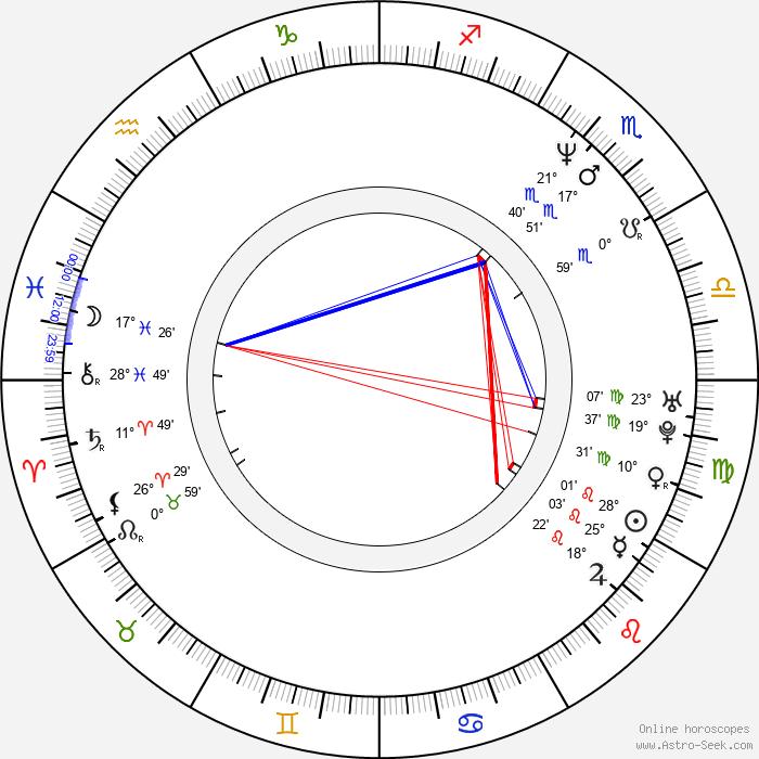 Michael Bendetti - Birth horoscope chart