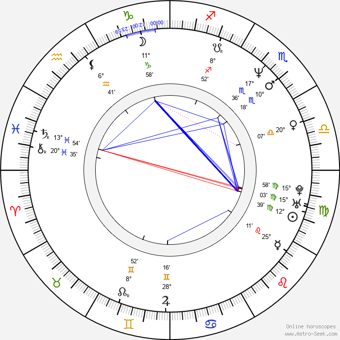 Michael Bentt - Birth horoscope chart