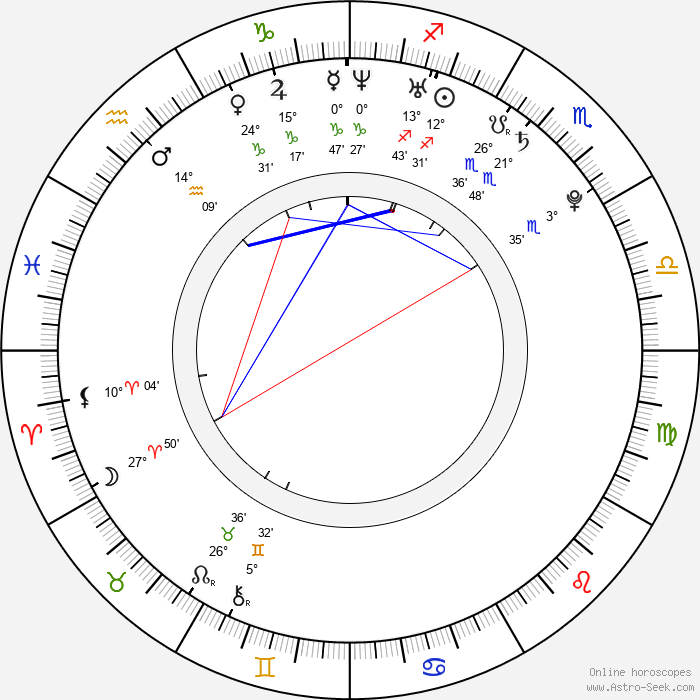 Michael Berendt - Birth horoscope chart