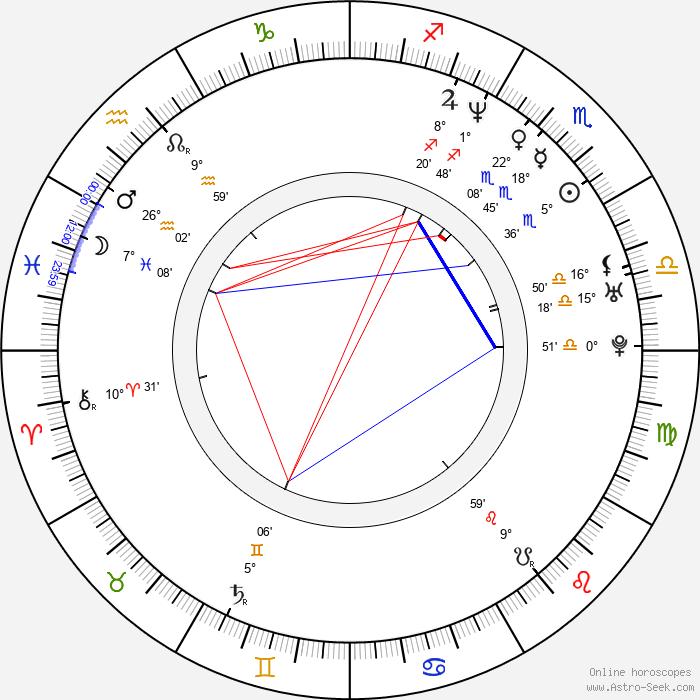 Michael Blieden - Birth horoscope chart