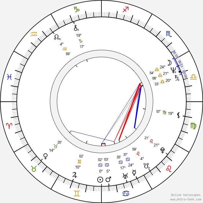 Michael Bowen - Birth horoscope chart