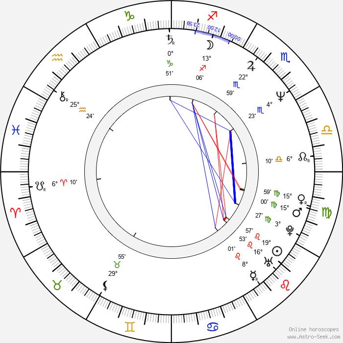 Michael Bradley - Birth horoscope chart