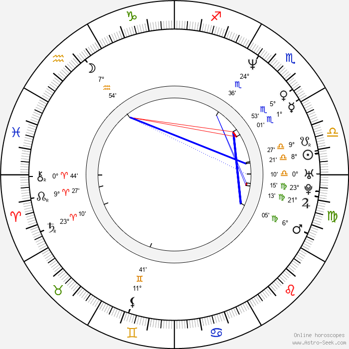 Michael Brandt - Birth horoscope chart