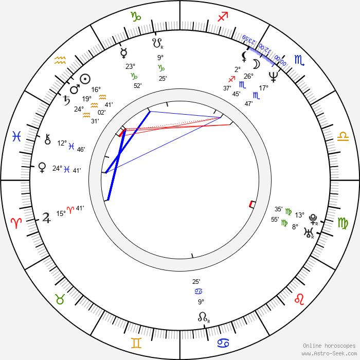 Michael Breitkopf - Birth horoscope chart