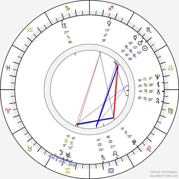 Michael Buffer - Birth horoscope chart