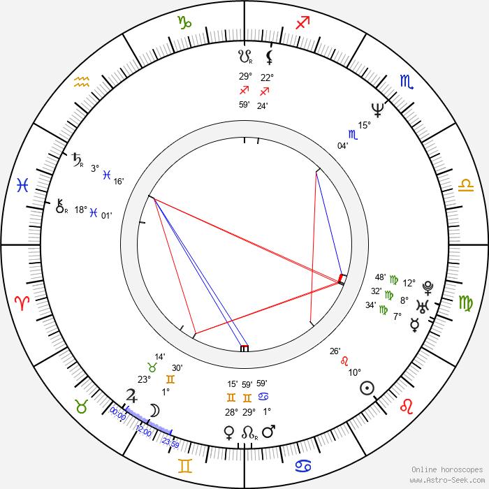 Michael Burgess - Birth horoscope chart