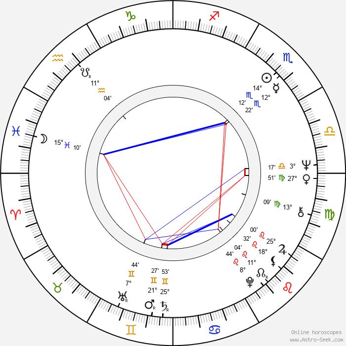 Michael Byrne - Birth horoscope chart