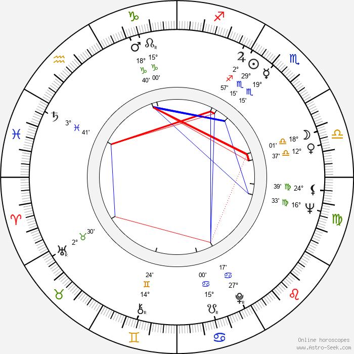 Michael Callan - Birth horoscope chart