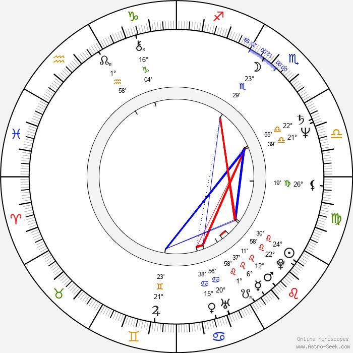 Michael Canavan - Birth horoscope chart